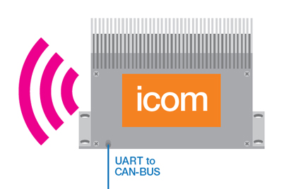 iCOM: the data concentrator